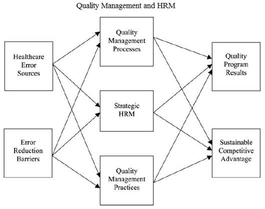 literature review on strategic human resource management International human resource management: a literature review due to globalization, the economy around the world has been largely integrated many.