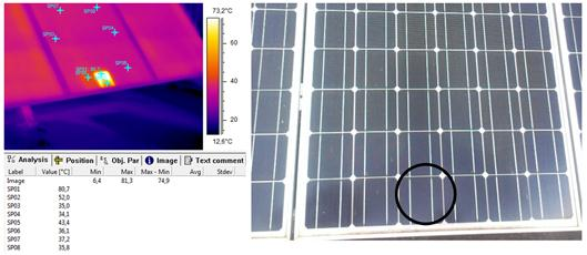 On Site Inspection Of Pv Panels Aided By Infrared