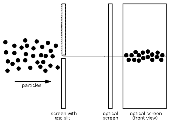 Physique quantique for dummies - Page 10 Image036