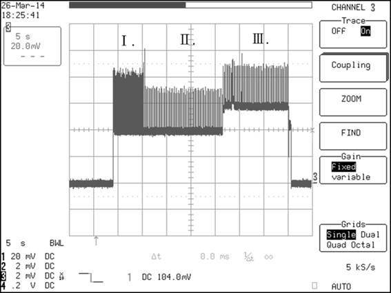 Case Study: A BLE Communication Design of Glucose Monitor based on