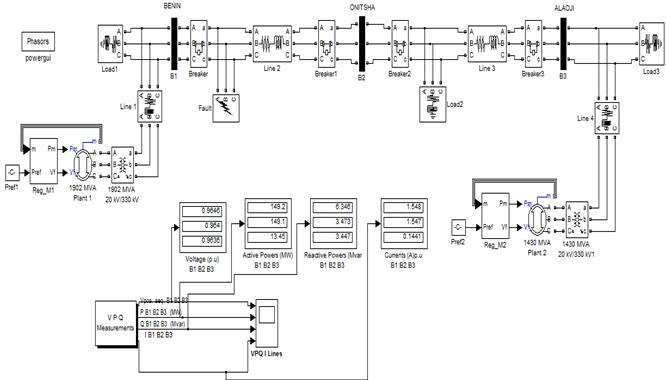 On the Assessment of Power System Stability Using Matlab