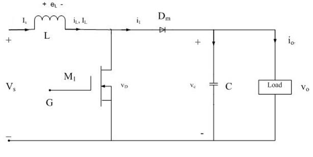 Fault Analysis Of Grid Connected Photovoltaic System Science