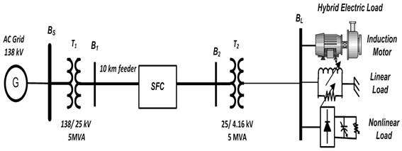 Power System Distortions Mitigation Using Switched Filter