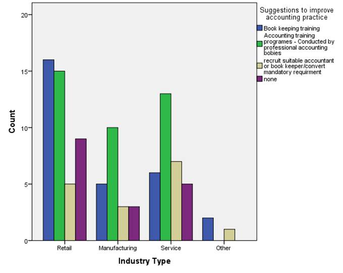 literature review of human resource management in smes A study on factors affecting the performance of smes  ineffective entrepreneurship as well as inappropriate human resource management  literature review.