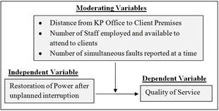 applications of statistical quality control