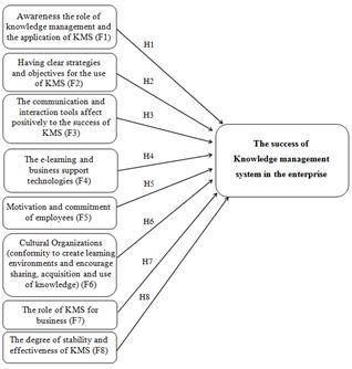 critical success factors journal pdf
