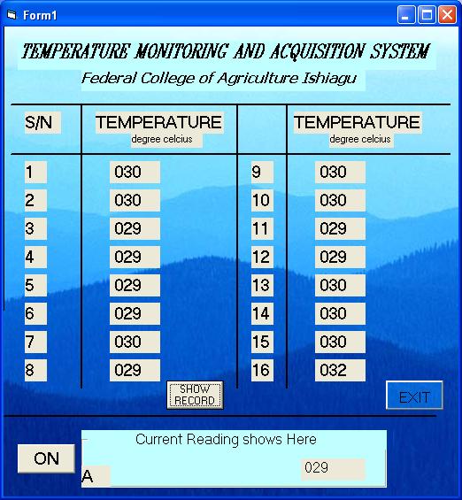 development of a temperature data acquisition (tdaq) device in