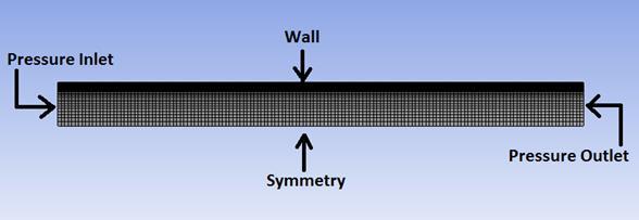 Analysis of a Dual-Mode Scramjet Engine Isolator Operating