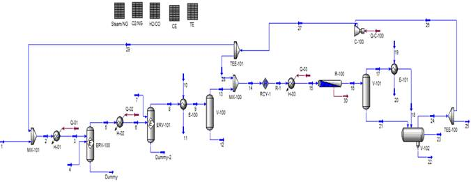 technical analysis of the natural gas to hydrocarbon liquid, wiring diagram