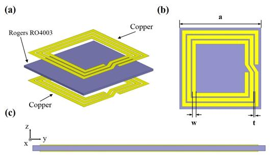 Design of Magnetic Metamaterial with Cells of Dual-Layer