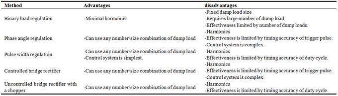 electronic publishing advantages and disadvantages pdf