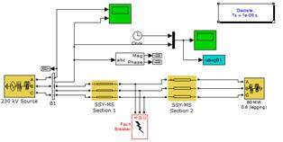 Fault Detection and Classification for Transmission Line