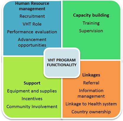 matable 2 assessment components assessment components Conducting a community assessment 2 delivering training and technical assistance 3 designing and managing a subaward program 4 going virtual 5 identifying and.
