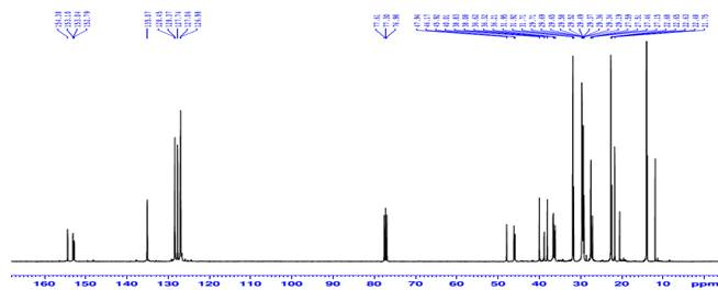 Synthesis And Characterization Of Polyacrylamide