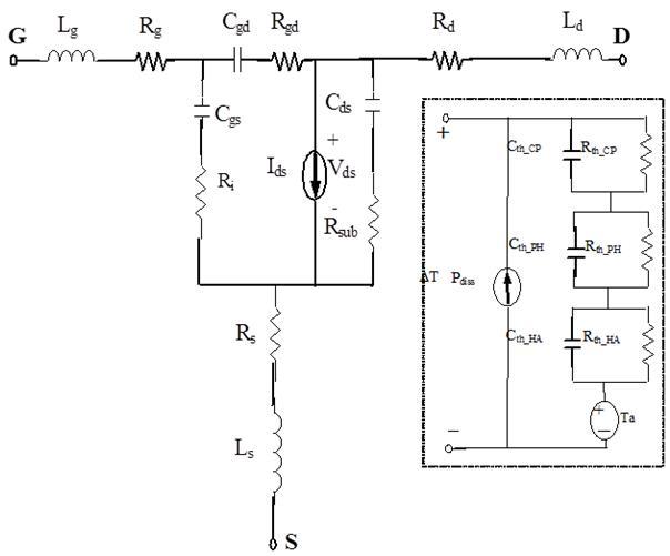 heat sink circuit