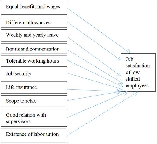 research articles on employee job satisfaction