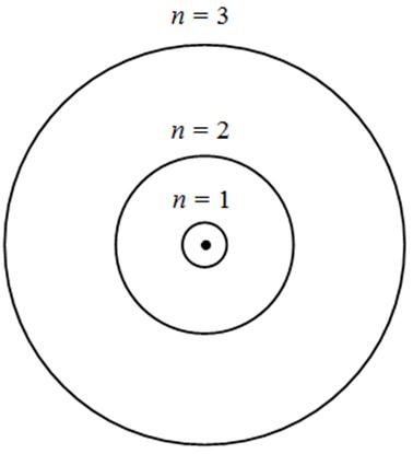 A Classical Approach To The De Broglie Wave Based On Bohrs H Atom